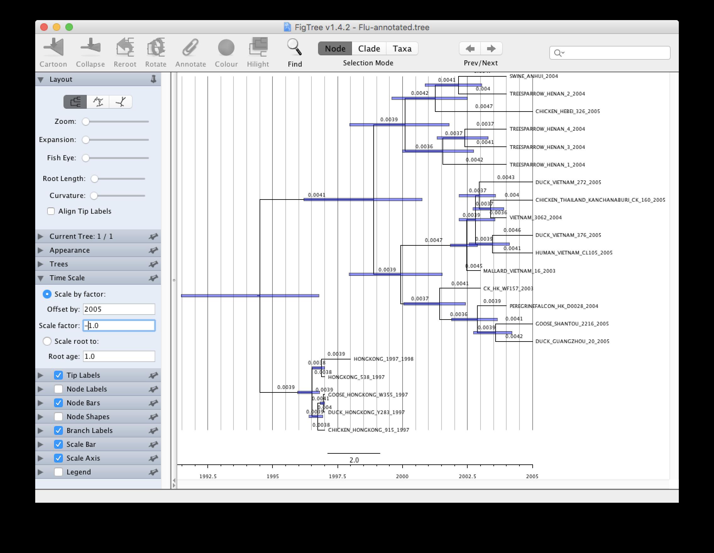 Introduction to BEAST - Bioinformatics Tutorials